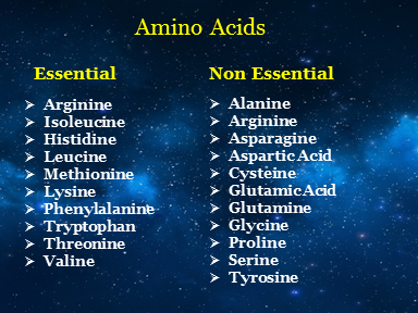 Essential and Non Essential Amino Acids